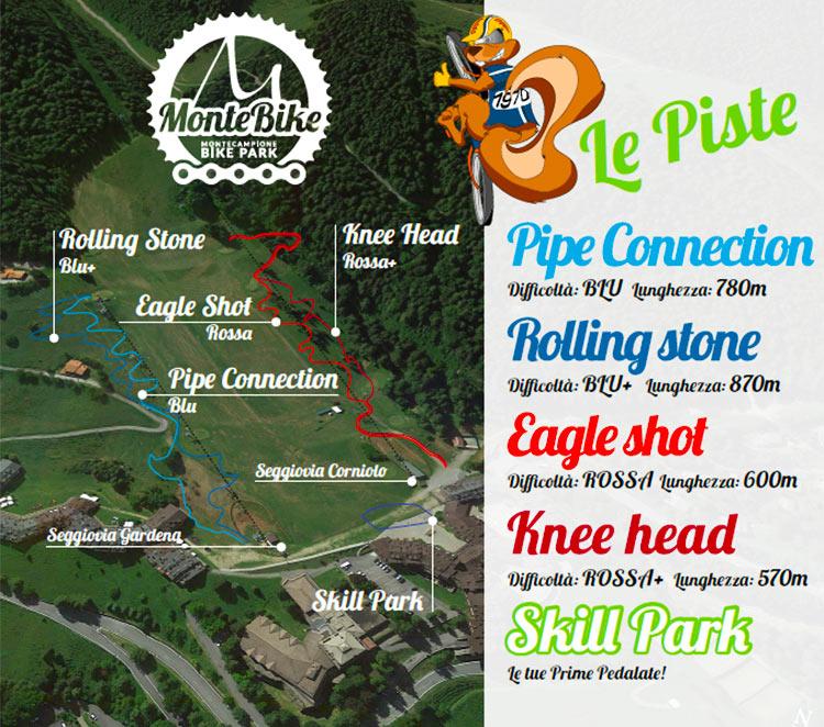 la piantina dei percorsi di montebike